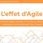 Infographie : l'effet d'Agile