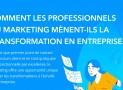 Transformation des entreprises : les marketers, premiers acteurs
