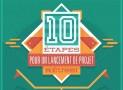 10 étapes pour un lancement de projet efficace : une liste de contrôle pour chefs de projet